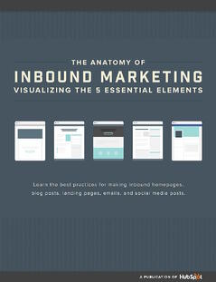 Anatomy_of_inbound_marketing_cover